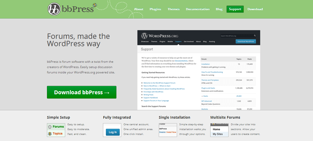 bbPress WordPress Plugin