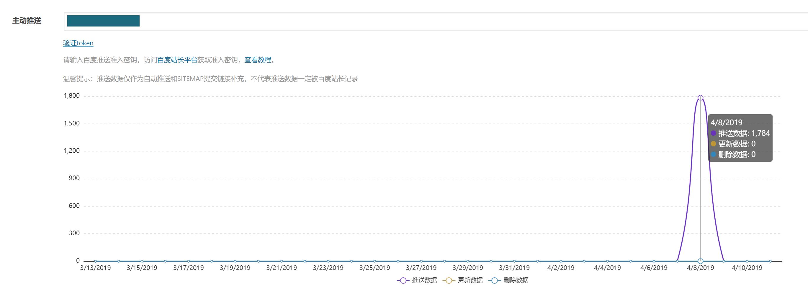 百度搜索推送管理WP插件-提升博客页面百度收录效率插图(2)