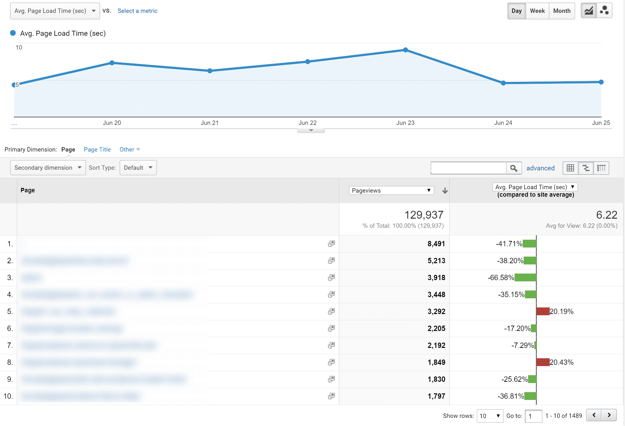google-analytics-site-speed-timings