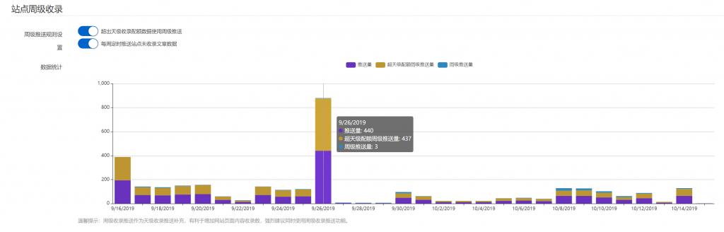 百度搜索推送管理WP插件Pro版本-提升百度收录效率插图(8)