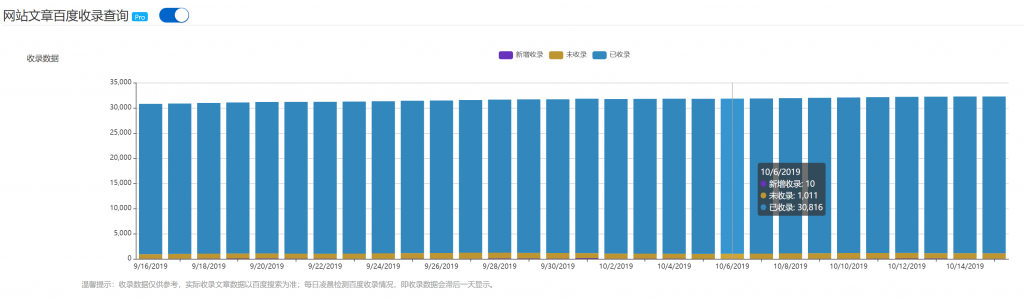 百度搜索推送管理WP插件Pro版本-提升百度收录效率插图(9)