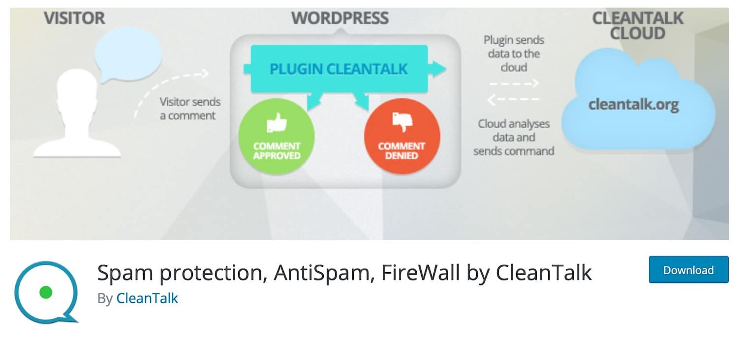 Spam-protection-AntiSpam-FireWall-by-CleanTalk-plugin