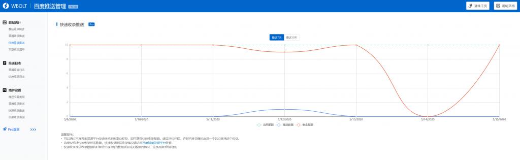 百度搜索推送管理WP插件Pro版本-提升百度收录效率插图(3)