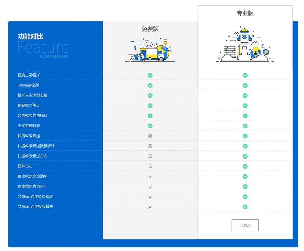 百度搜索推送管理WP插件Pro版本-提升百度收录效率插图