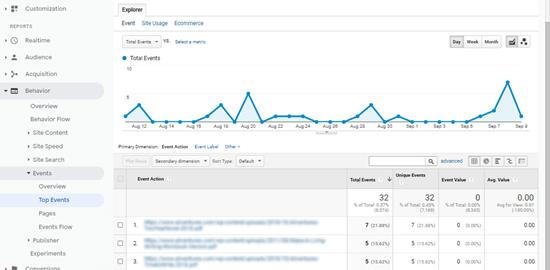 Google Analytics下载统计