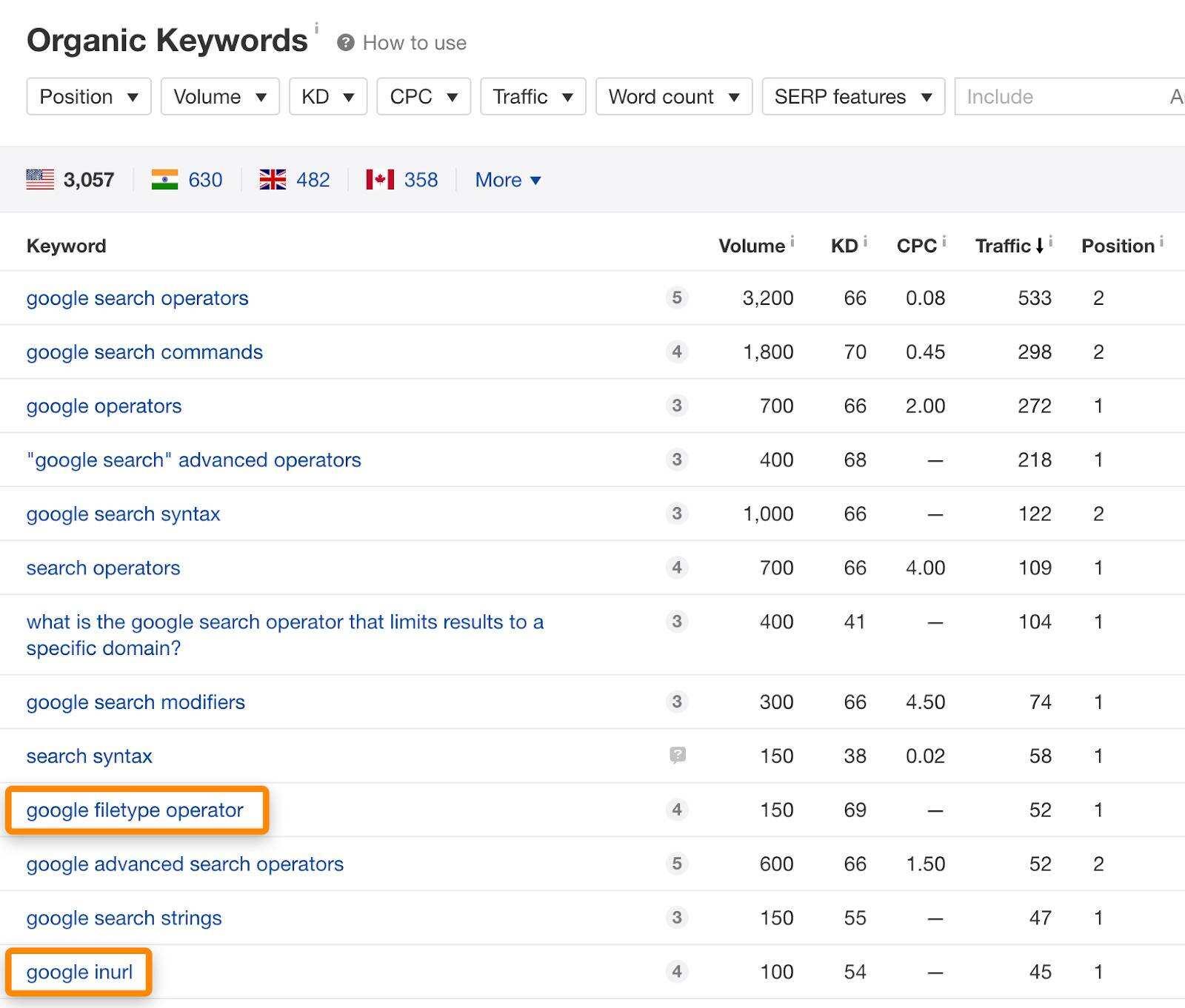 谷歌自然搜索关键词列表