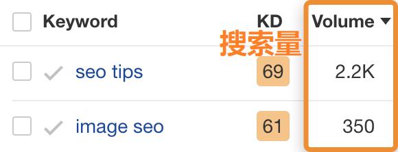 关键词搜索量对比