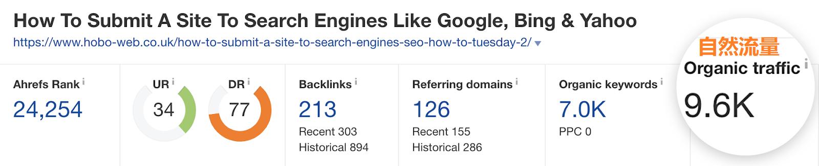 提交至搜索引擎关键词流量