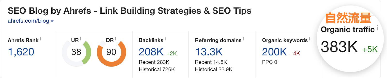 ahrefs网站谷歌搜索引擎自然流量