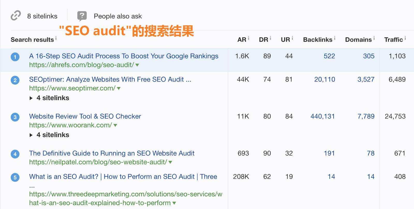 seo audit关键词搜索引擎排名