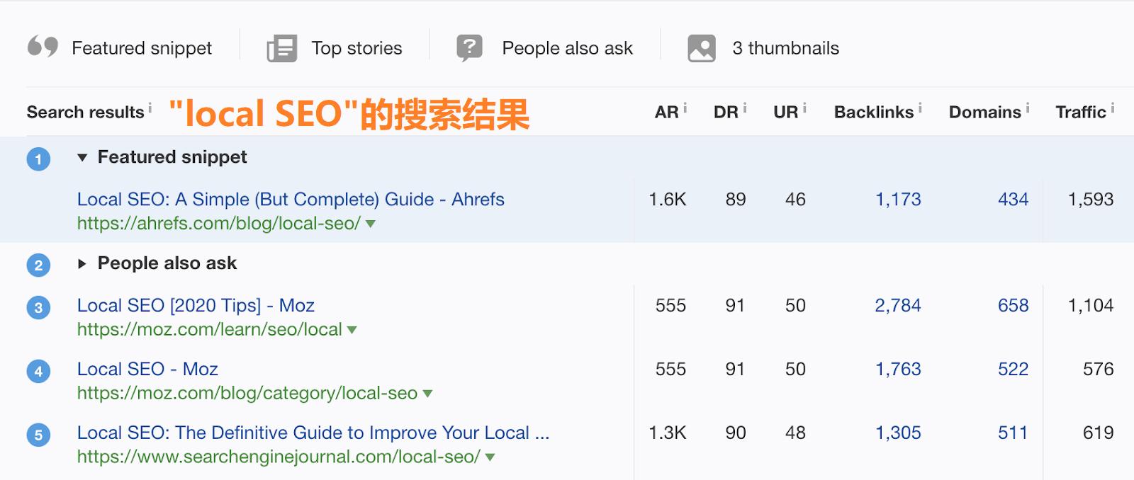 本地SEO关键词搜索引擎排名