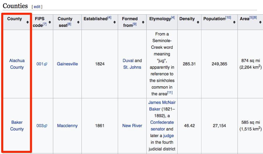 美国城市列表