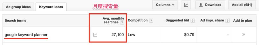 谷歌关键词月搜索量