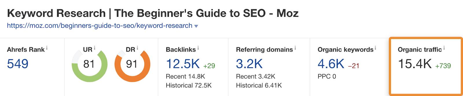 Top关键词搜索流量统计