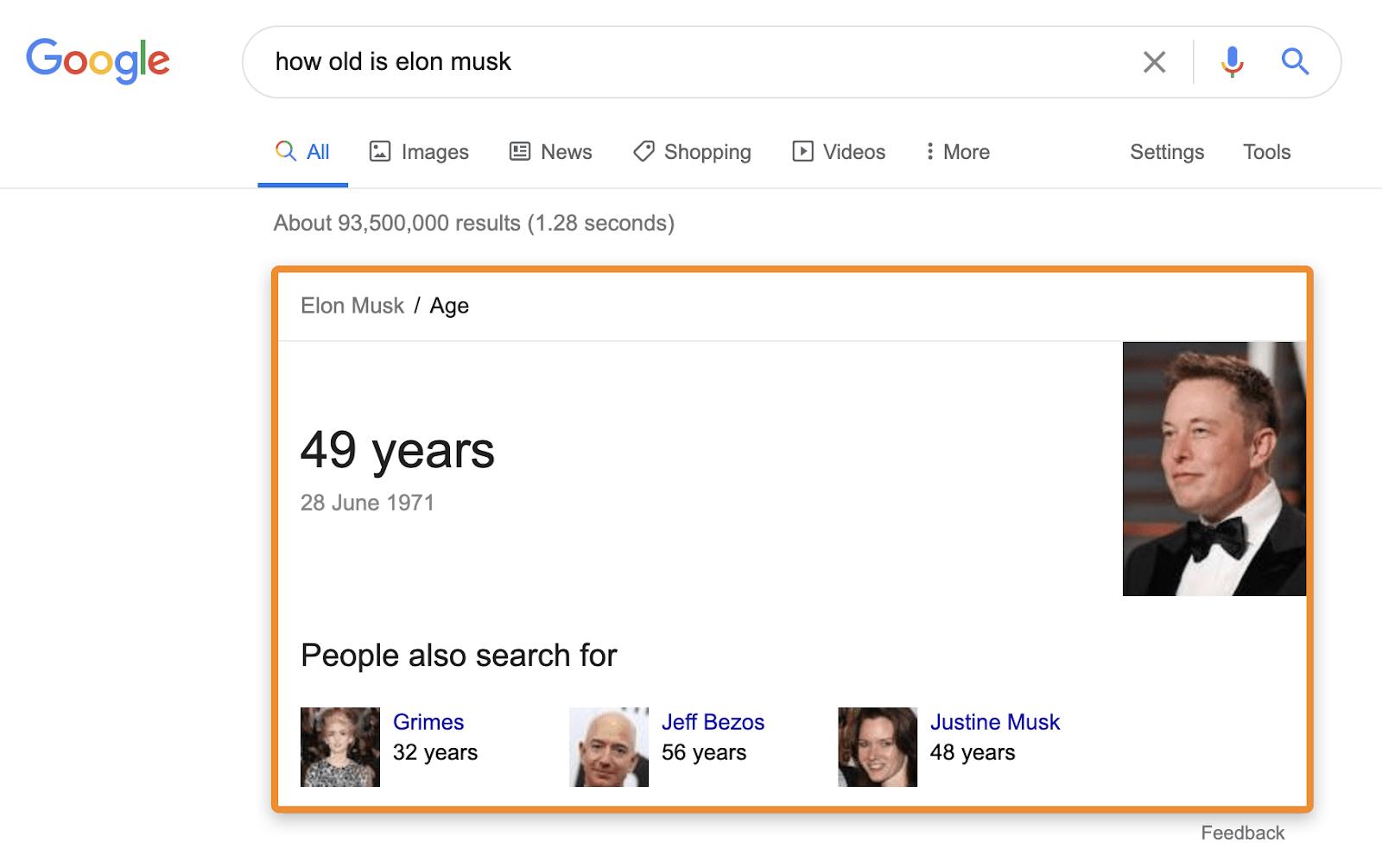 谷歌问题搜索图表