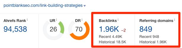 pointblankseo-link-building-strategies-backlink-profile