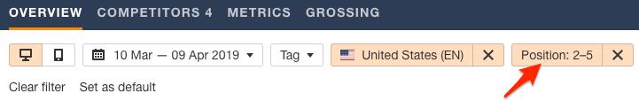 rank-tracker-rankings