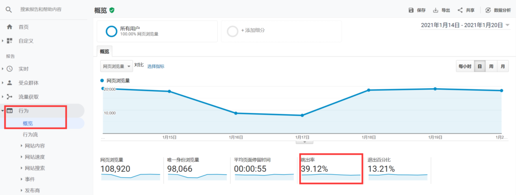 Google Analytics访客行为统计