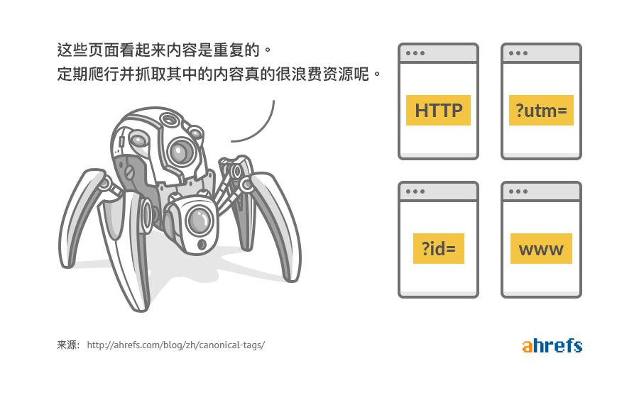 蜘蛛页面内容爬取