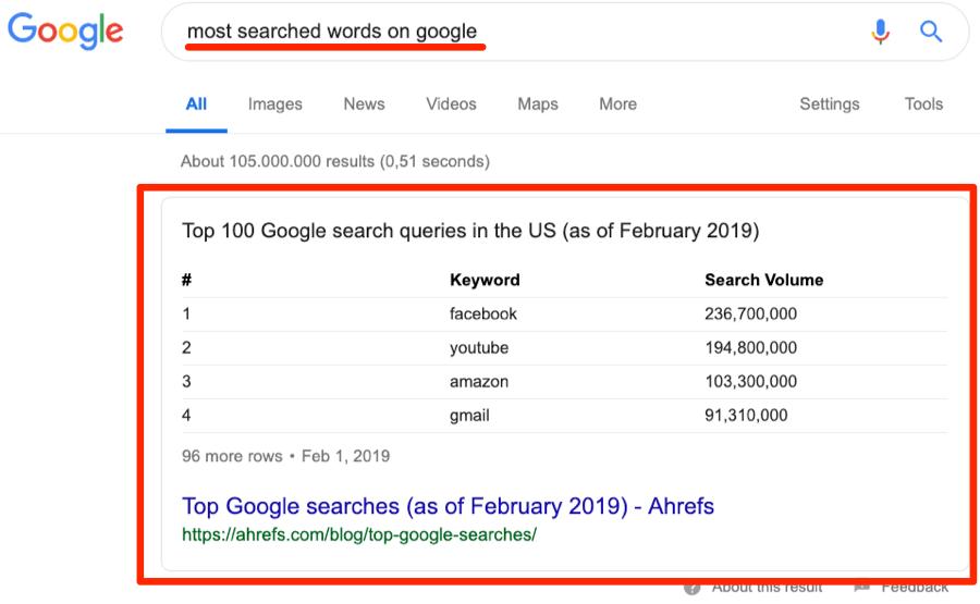 谷歌搜索卡片