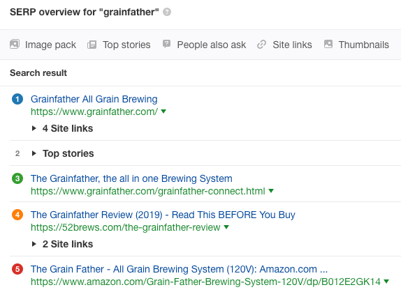 grainfather搜索词serp