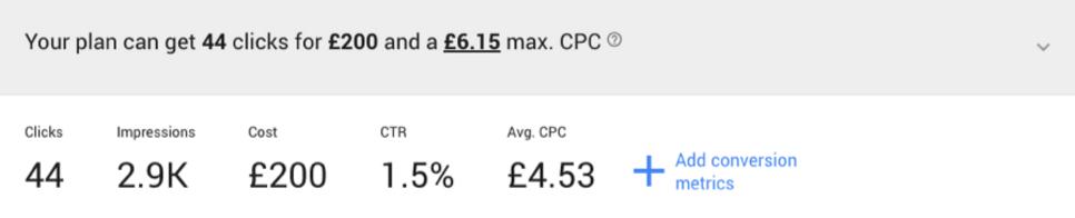 谷歌关键词竞价效果预估(平均)