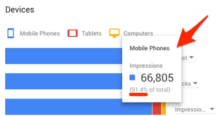 餐厅关键词搜索量手机端搜索量