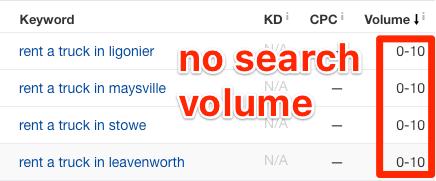 无流量长尾关键词搜索数据
