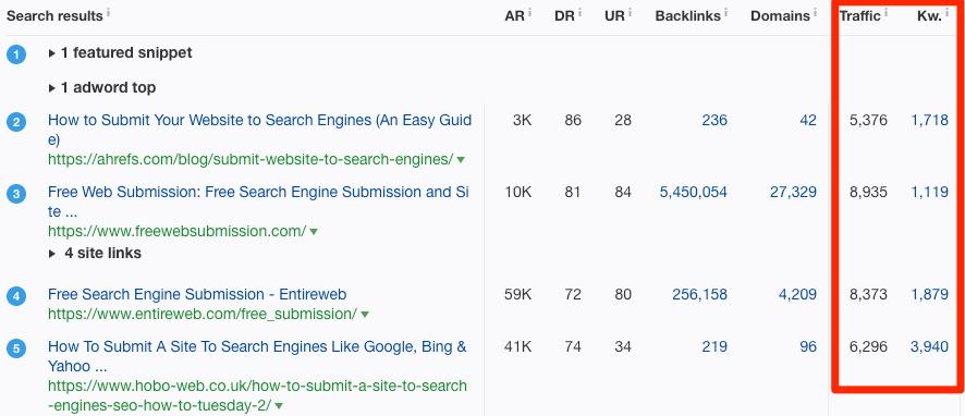 长尾关键词搜索结果页面数据