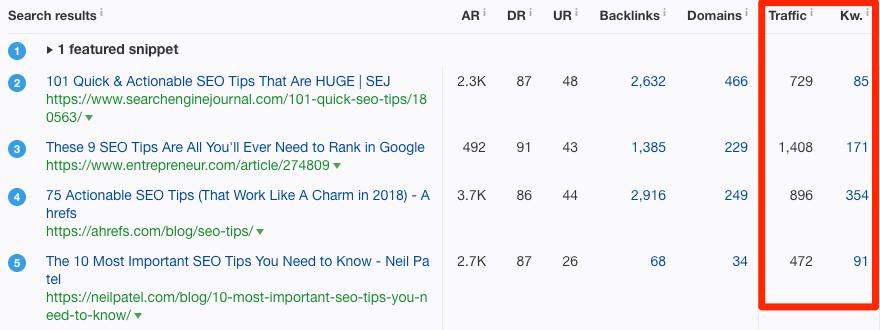 核心关键词搜索结果页面数据