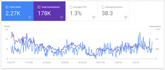 google-search-console-data