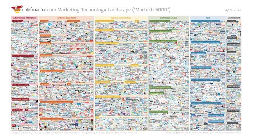 cedd2c21-0bae-45ff-a0fc-19eabe8b3c99_Digital-Marketing-Trends-2021-4