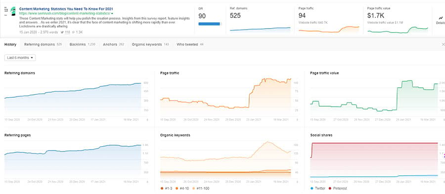 Ahrefs Content Explorer2