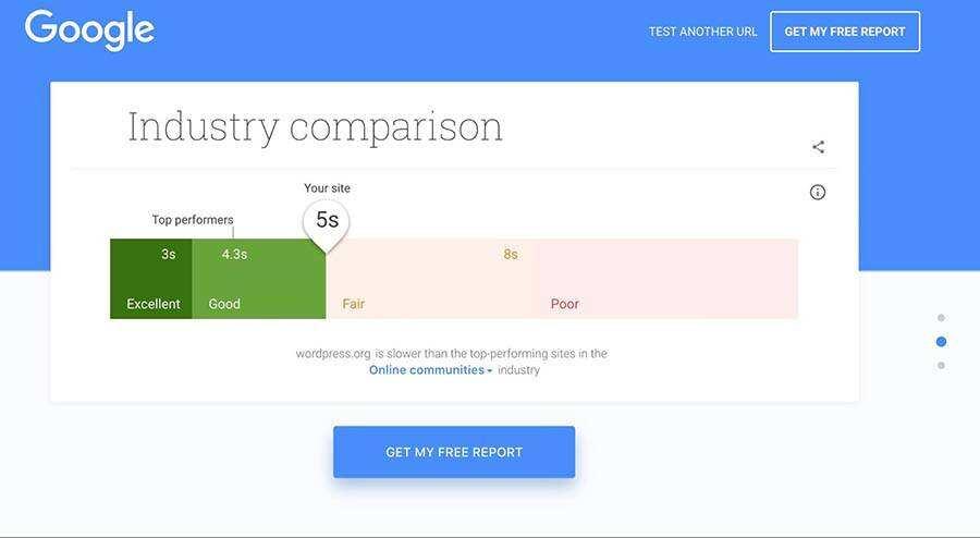 谷歌网站移动端加载速度测试评分级别