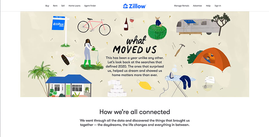 zillow-what-moved-us
