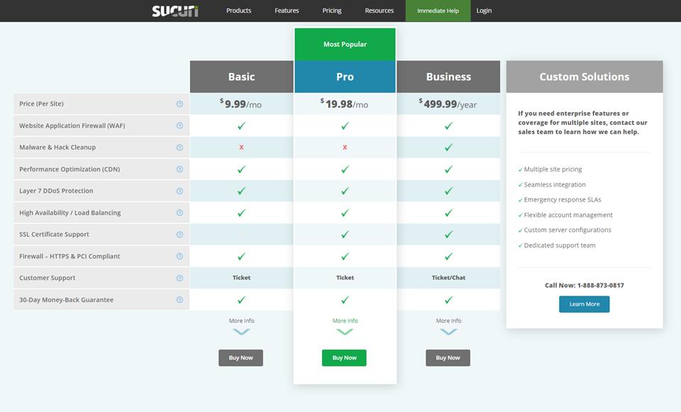 WordPress安全插件Sucuri价格套餐