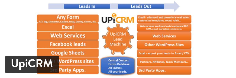 WordPress插件-UPiCRM